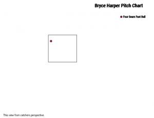 Harper HR